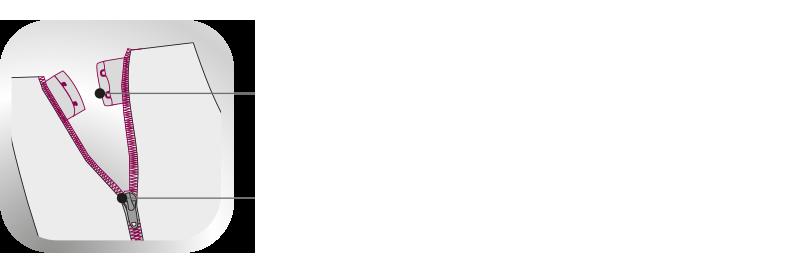 widget model CLASSIC CZ